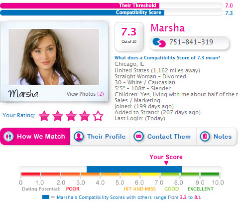 Profile description for dating site