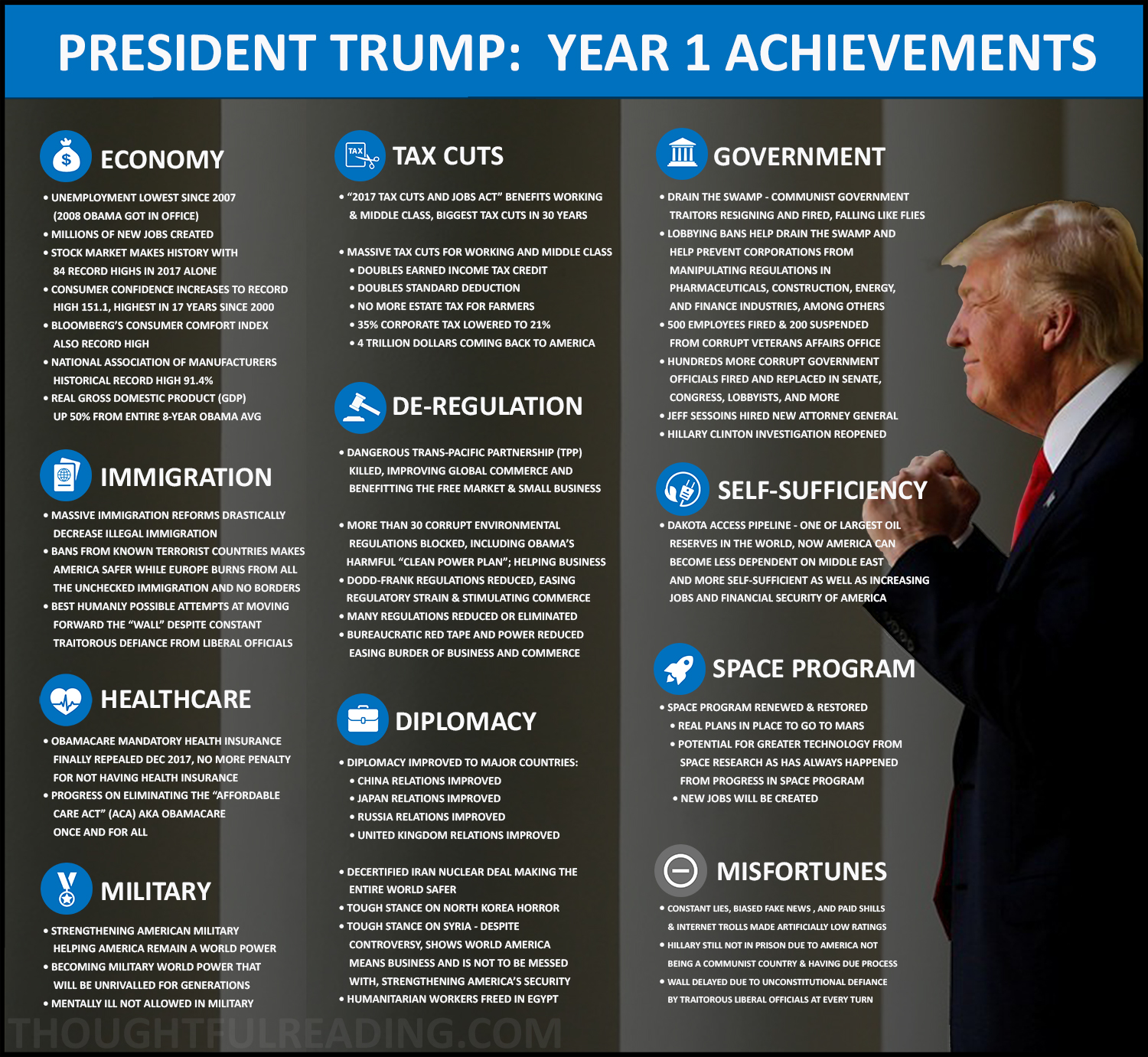 president-donald-trump-2017-achievements-successes-infographic-thoughtfulreading-com