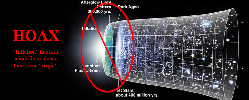 The Big Bang Hoax