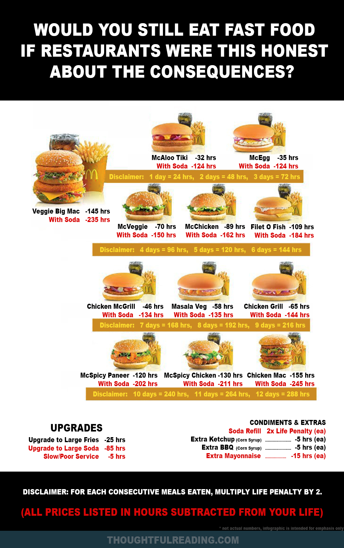 fast-food-infographic